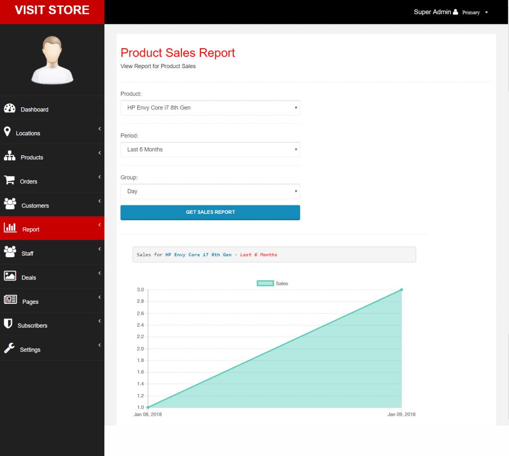 WEBCART PRODUCT SALES REPORT