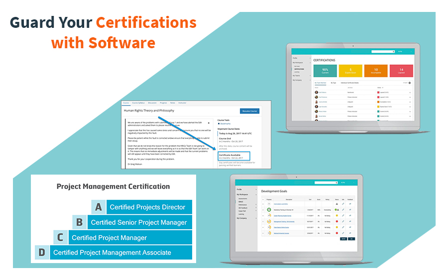 Guard Your Certifications with Software